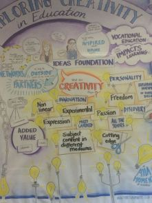Creativity - 3 year plan